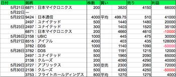 スクリーンショット 2014-05-31 22.58.01.png