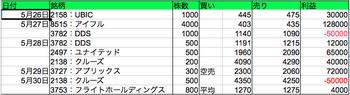 スクリーンショット 2014-06-01 22.48.18.png